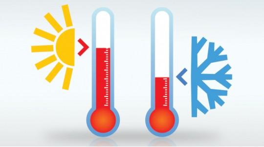 Сканеры температуры